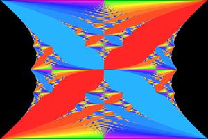Quantum Hall effect - Hofstadter's butterfly