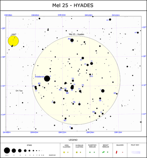 Hyades (star cluster) - Star chart of the Hyades cluster