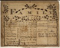 Illustrated family record (Fraktur) found in Revolutionary War Pension and Bounty-Land-Warrant Application File... - NARA - 300070.tif