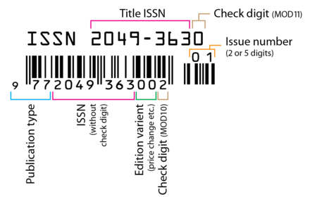 Example of an ISSN encoded in an EAN-13 barcode, with explanation. NOTE: MOD10 in the image should be MOD11. Issn-barcode-explained.png