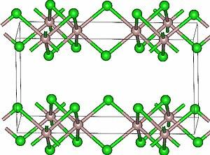 Lutetium(III) chloride - Image: Lu Cl 3structure