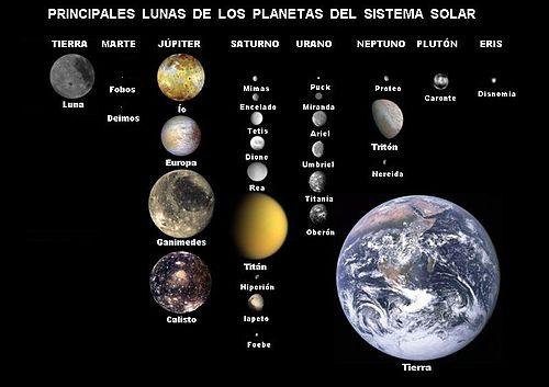 cuantos satelites naturales del sistema solar se conocen ademas de la luna