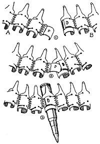 Method of joining metallic-link ammunition belts.jpg