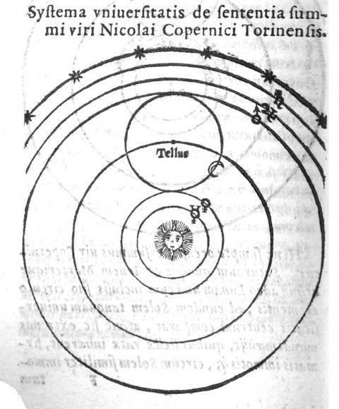 Naboth Copernicus