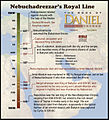 Nebuchadnezzar's Line of Succession.jpg