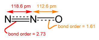 Oxide - Image: Nitrous oxide 2D dimensions