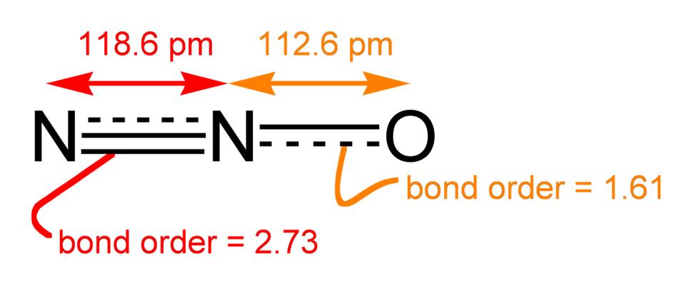 Nitrous-oxide-2D-dimensions