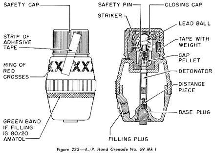 No  69 grenade - WikiMili, The Free Encyclopedia