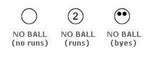 No ball - No Balls