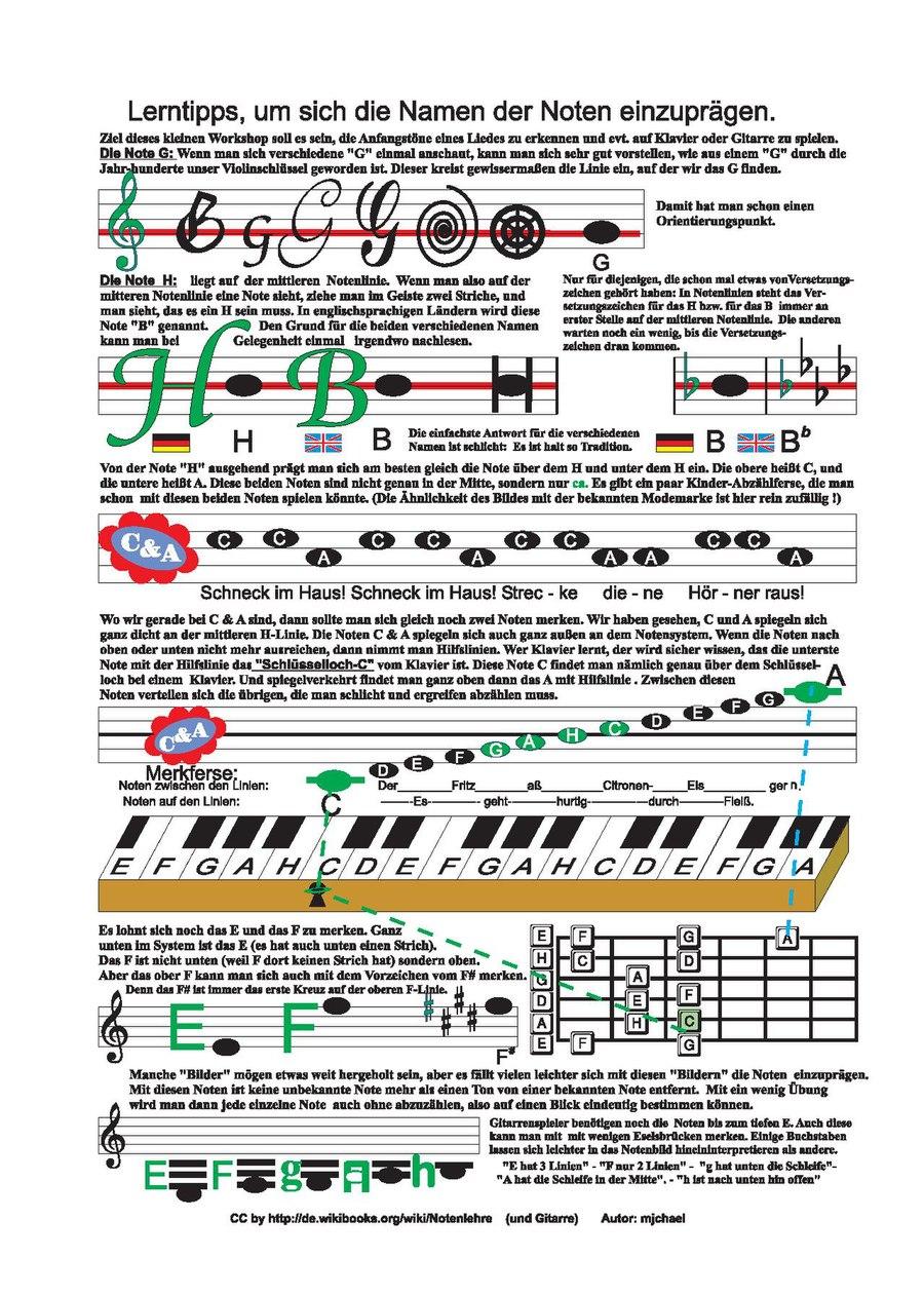 notenblätter pdf kostenlos