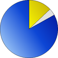 Nuclear energy poll sweden.png
