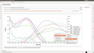 Fluorescence spectroscopy - GNU R export from OpenChrom