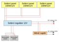 Příklad domácí solární elektrárny.png