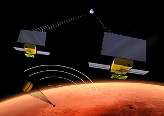 Mars Cube One - MarCO A and B monitoring InSight landing (artist concept)