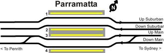 Parramatta railway station - Track layout