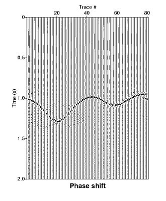 Seismic migration - Image: Phase Shift Mig Simple Syncline