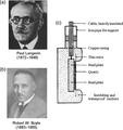 Pioneers of Submarine Detection.tiff