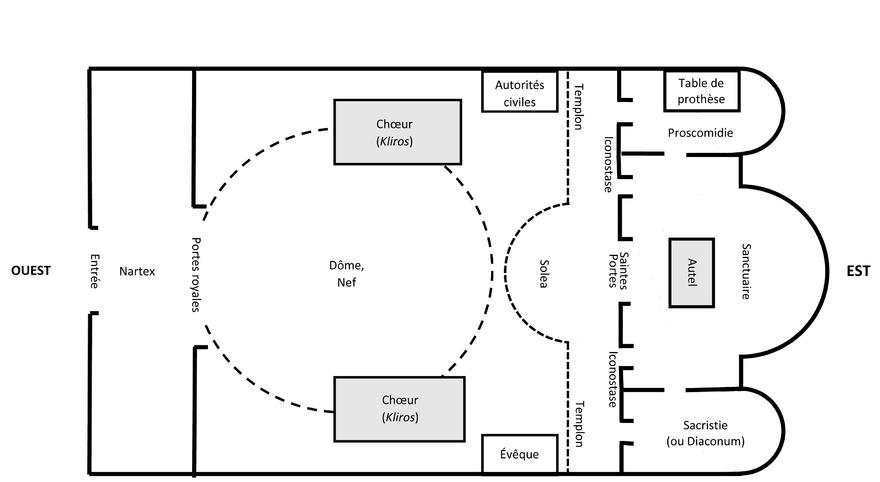 sanctuaire rite byzantin wikip dia. Black Bedroom Furniture Sets. Home Design Ideas
