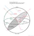 Plano Fundamental de Bessel - Ocultación y Tránsito.png