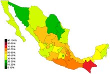 Poverty Percentages of Mexico 2012