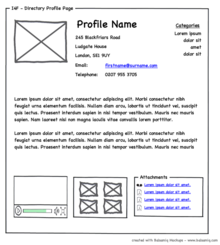220px Profilewireframe website wireframe wikipedia wireframe diagram at readyjetset.co