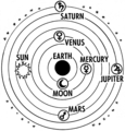 Ptolemaic system 2 (PSF).png