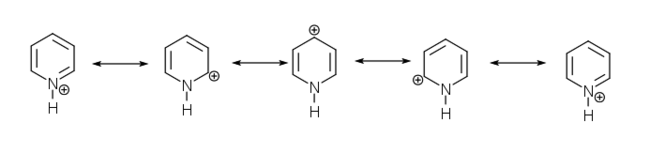 Resonantie in het pyridinium-ion