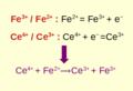 Reaction d'oxydoréduction entre cérium IV et fer II.png