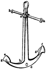 Image result for origin of old fashioned anchor