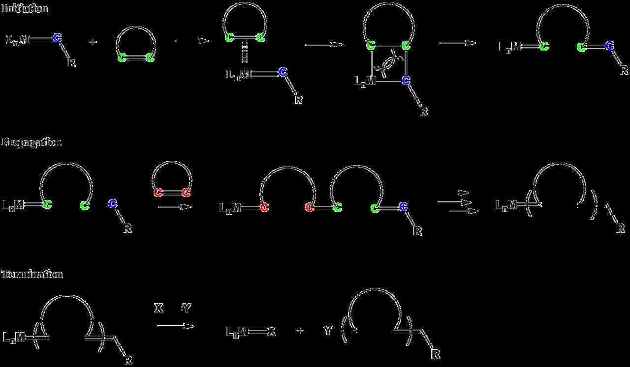 File Romp Mechanism Png Wikimedia Commons