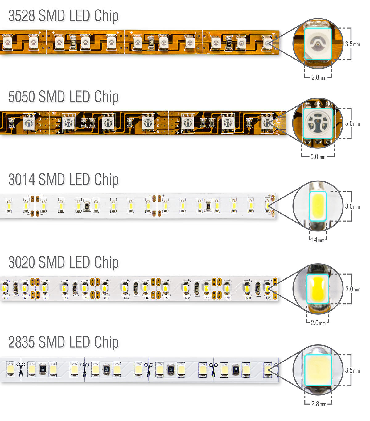 Px Smd Led Comparison Flexfireleds