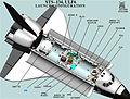 STS-134 Payload Overview.jpg