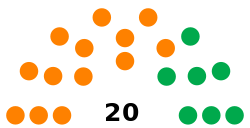 Senate of Jamaica.svg