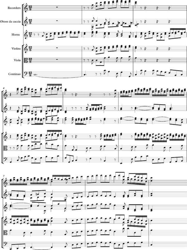 Orchestration - Wikipedia