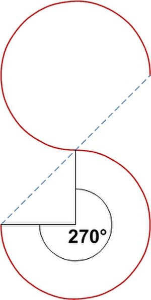 Sinuosity - Example with 270° angle