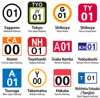 Station numbering Sign system used by some railway companies in Japan