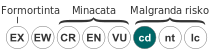 Status iucn2.3 CD eo.svg