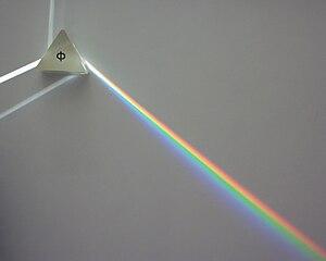 Призма (оптика) — Википедия 62d7c7704a1b7