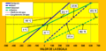 Temperatura Escala de niveles termicos todas las escalas.png