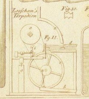 Terpodion - Terpodion Patentzeichnung