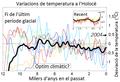Variacions de temperatura a l'Holocè.png