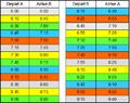 Veh schedule.png