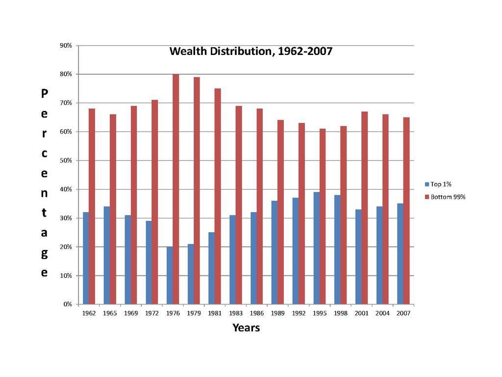 Beinhocker origin of wealth pdf files