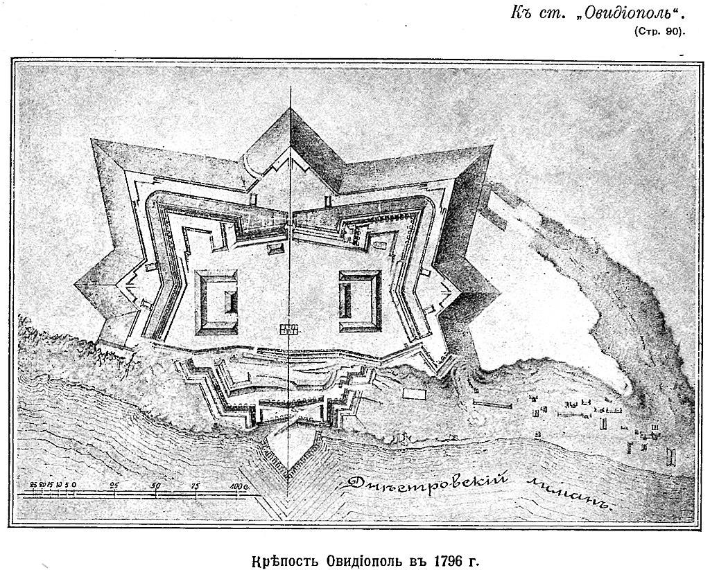 План крепости (1796 год)
