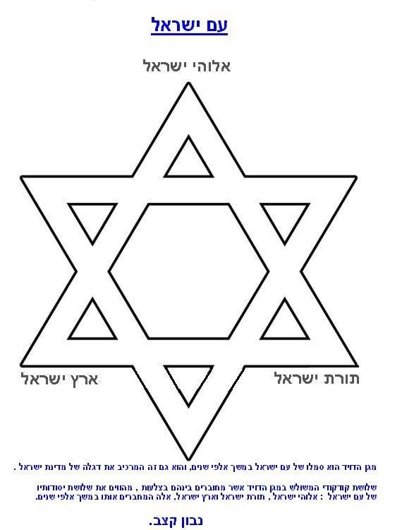 מגן דויד - עם ישראל