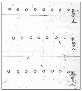 Volley fire - Illustration of a Song crossbow volley fire formation divided into firing, advancing, and reloading lines from top to bottom. From Zeng Gongliang 曾公亮, Complete Essentials for the Military Classics Preceding Volume (Wujing Zongyao qian ji 武經總要前集), ca. 1044 CE.