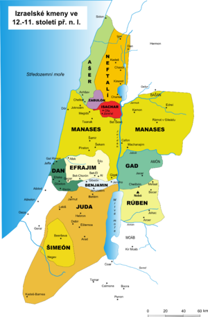 Territories of the 12 tribes of Israel, before...