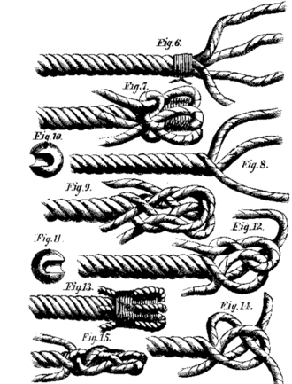 Rope splicing - Stages in splicing the end of a rope, from Scientific American, 1871