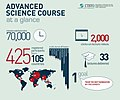 2011 Advanced Science Course - Flickr - The Official CTBTO Photostream (19).jpg