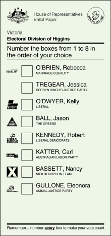 australian elections essay Is there any australian left who hasn  australian elections were won by capturing precious inches of the political  and two quarterly essays,.